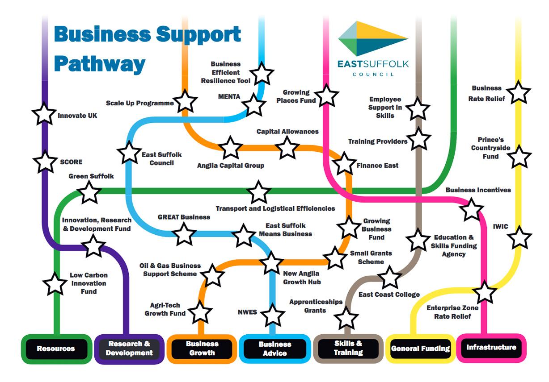 Interactive Funding Pathway (PDF)